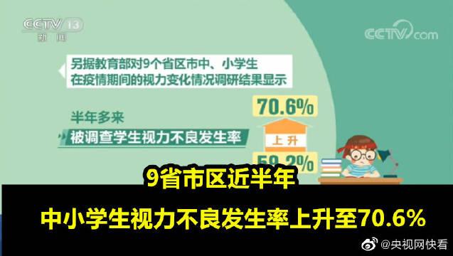 近半年中小学生视力不良发生率上升至70.6%